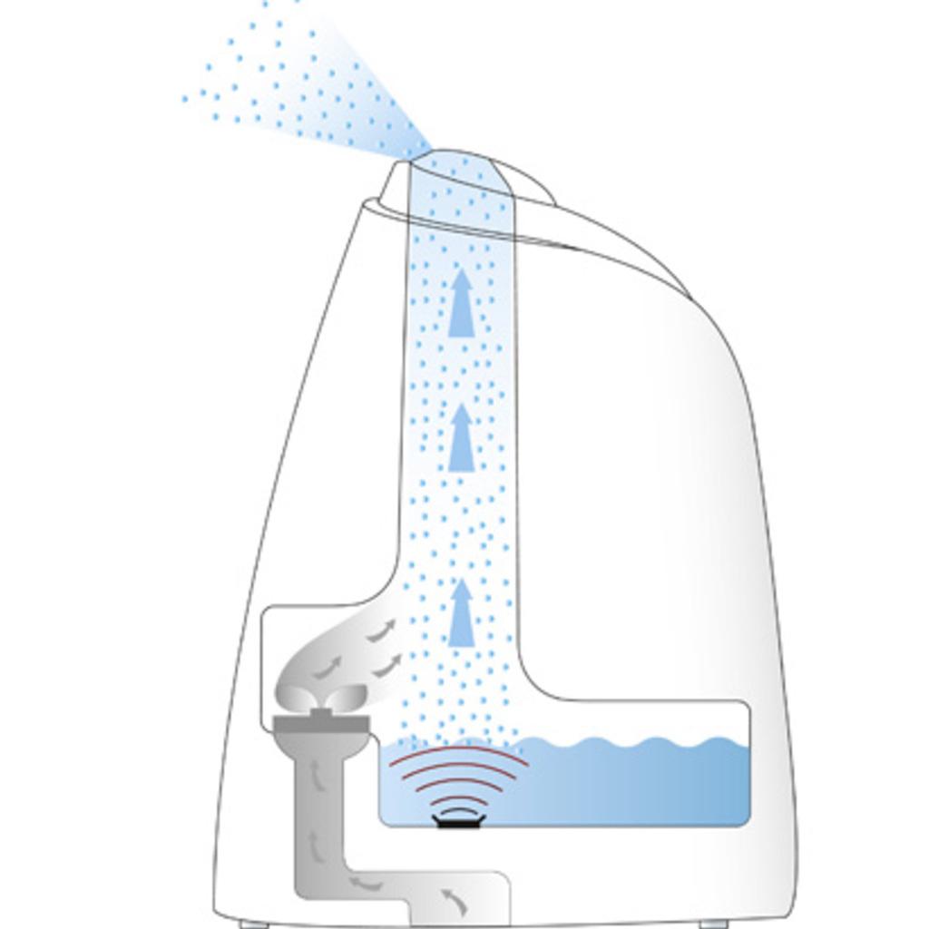 Beurer LB44 Ultrasonic Cool Mist Humidifier